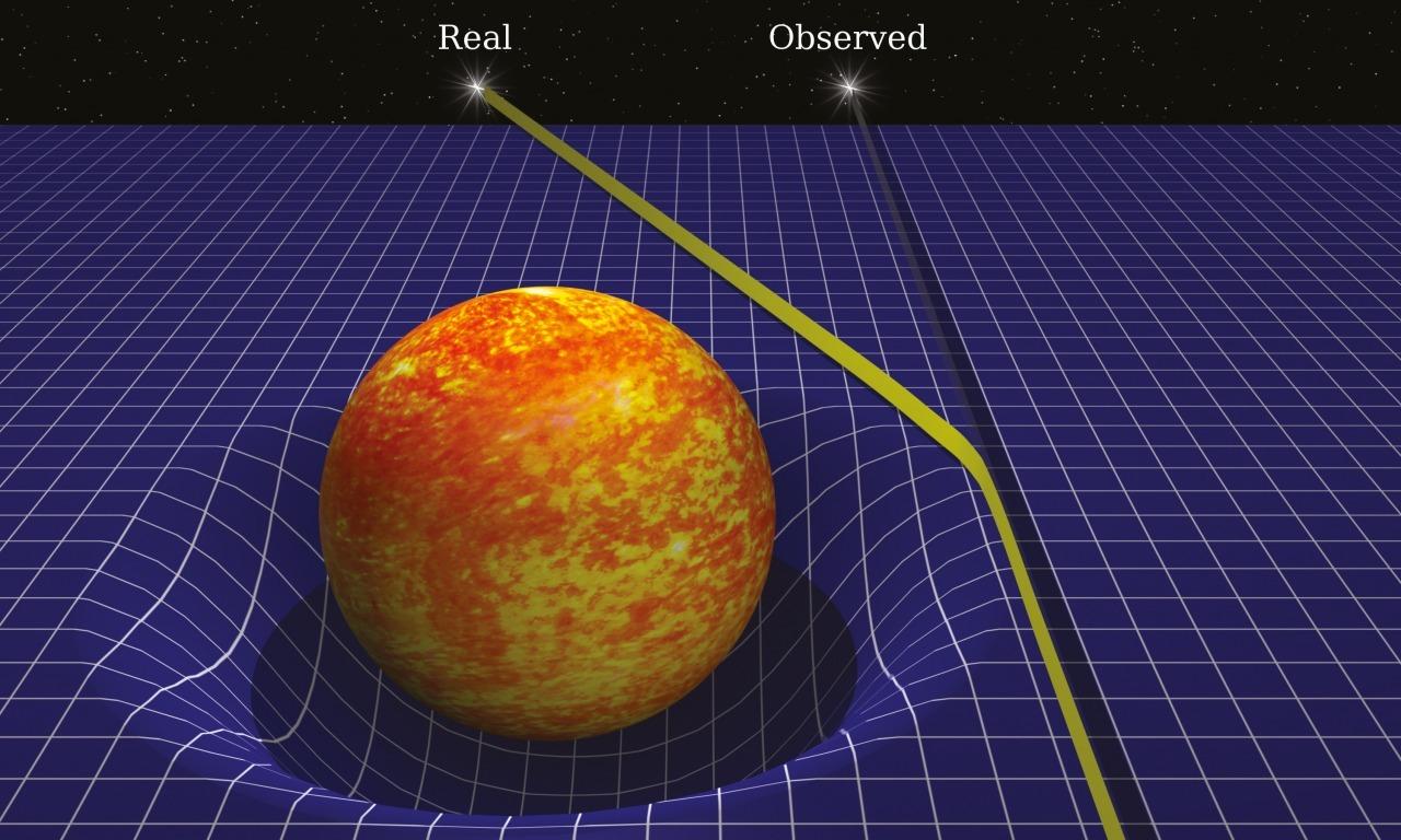 Un secolo di relatività